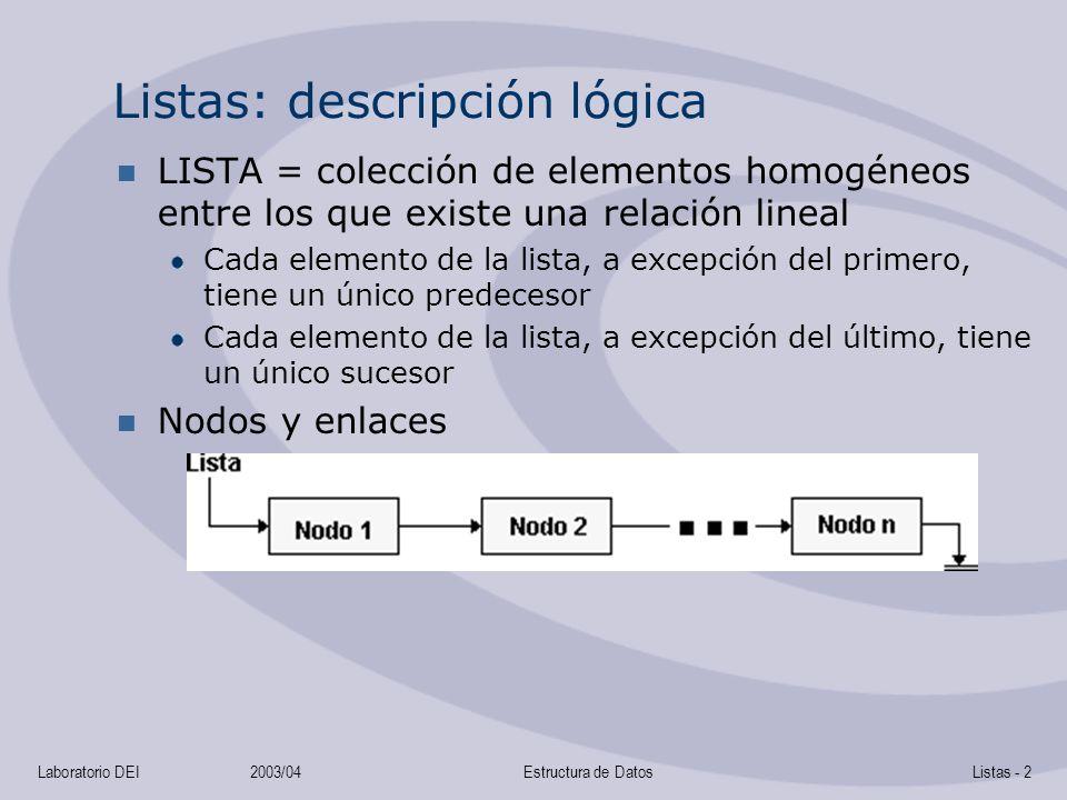 Listas: descripción lógica