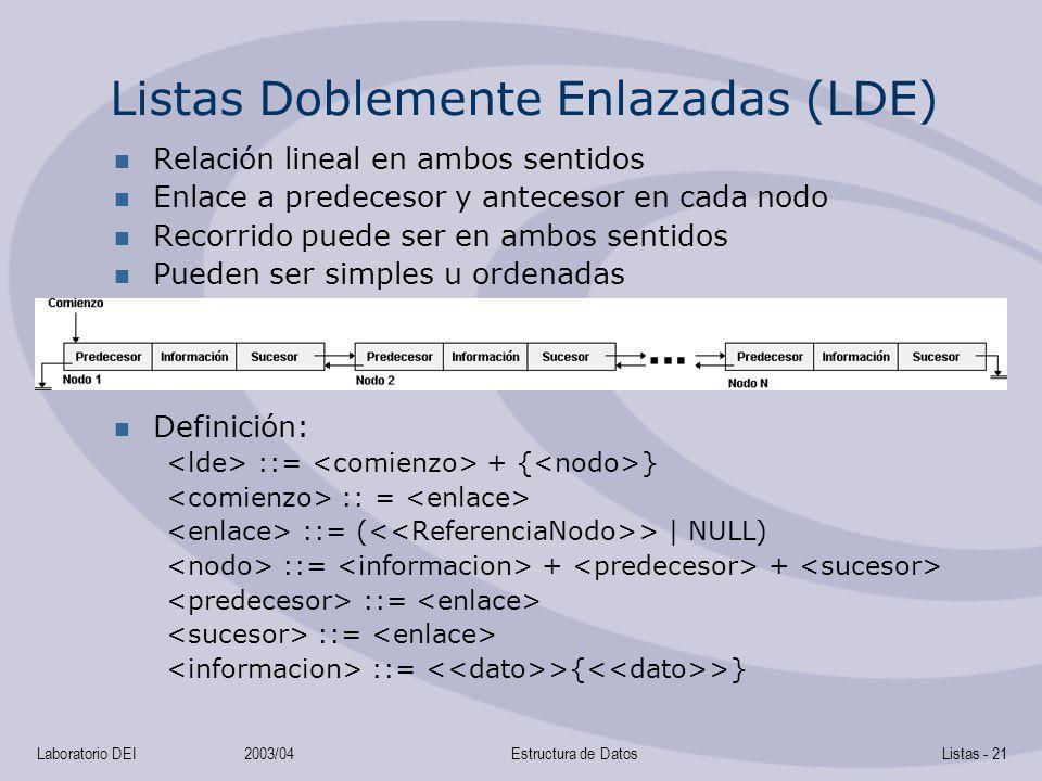 Listas Doblemente Enlazadas (LDE)