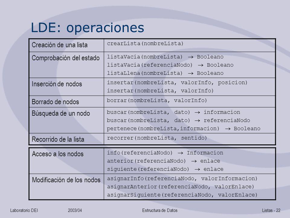 LDE: operaciones Creación de una lista Comprobación del estado