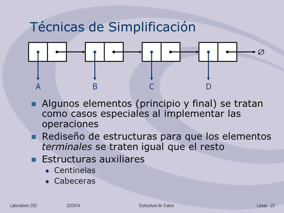Técnicas de Simplificación