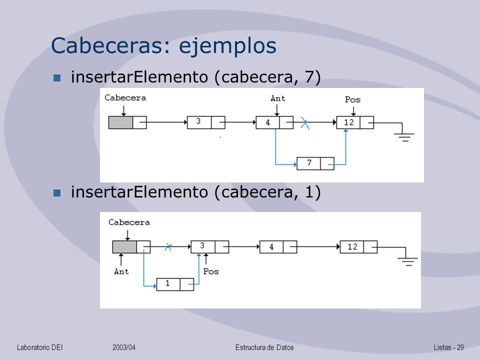 Cabeceras: ejemplos insertarElemento (cabecera, 7)