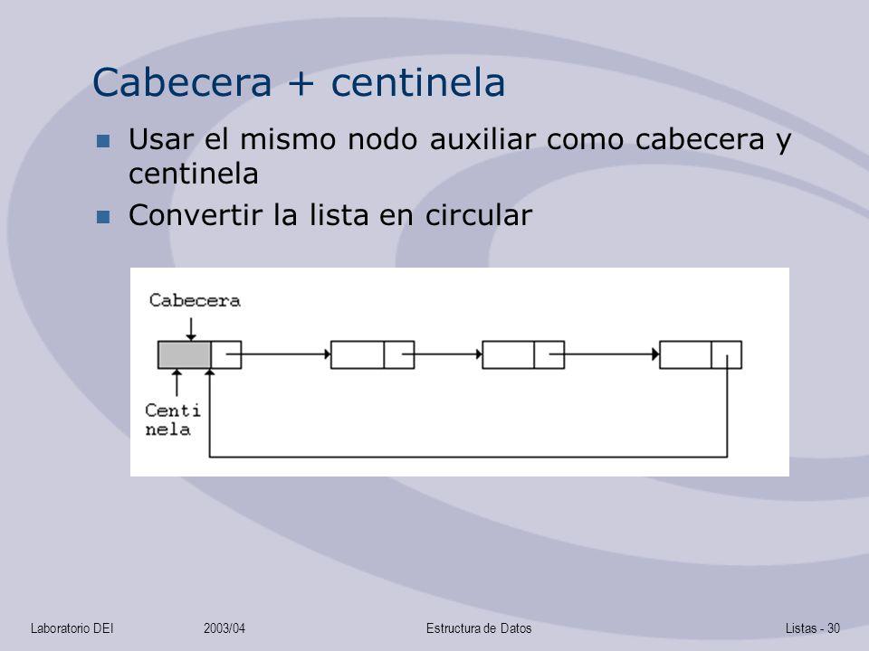 Cabecera + centinela Usar el mismo nodo auxiliar como cabecera y centinela. Convertir la lista en circular.