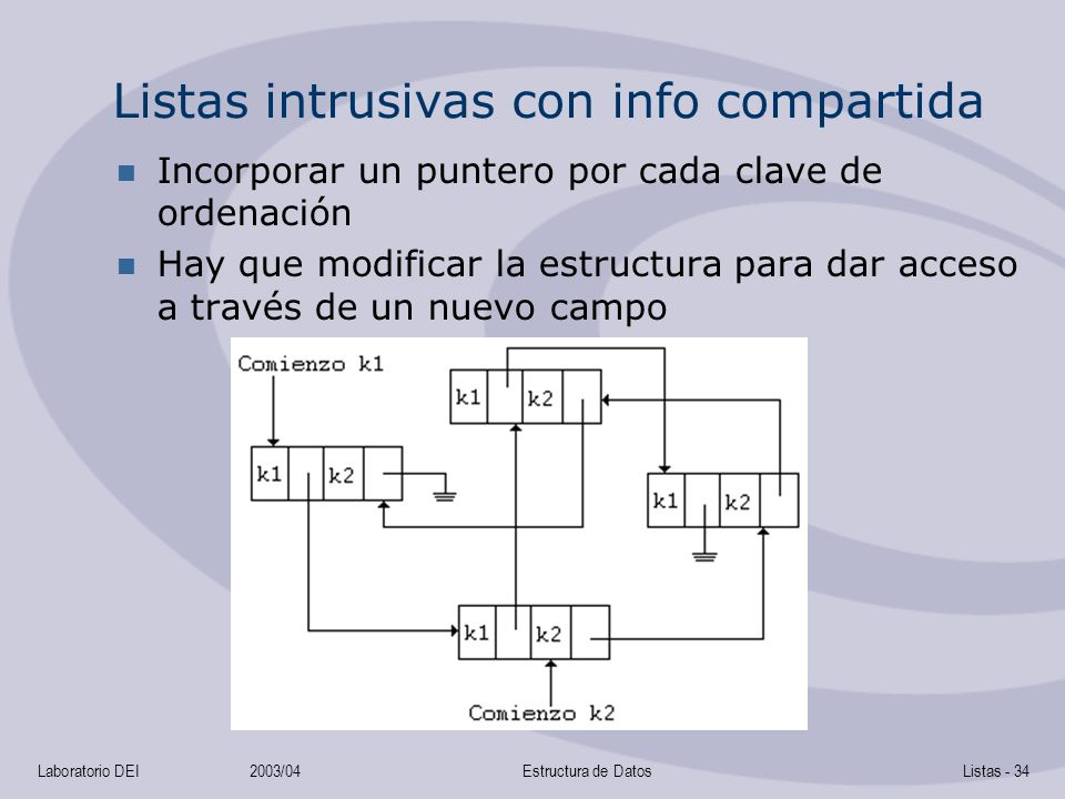 Listas intrusivas con info compartida