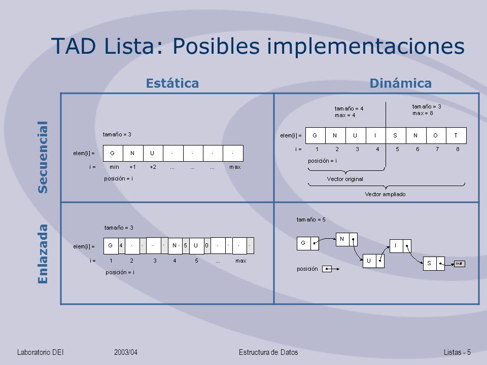 TAD Lista: Posibles implementaciones