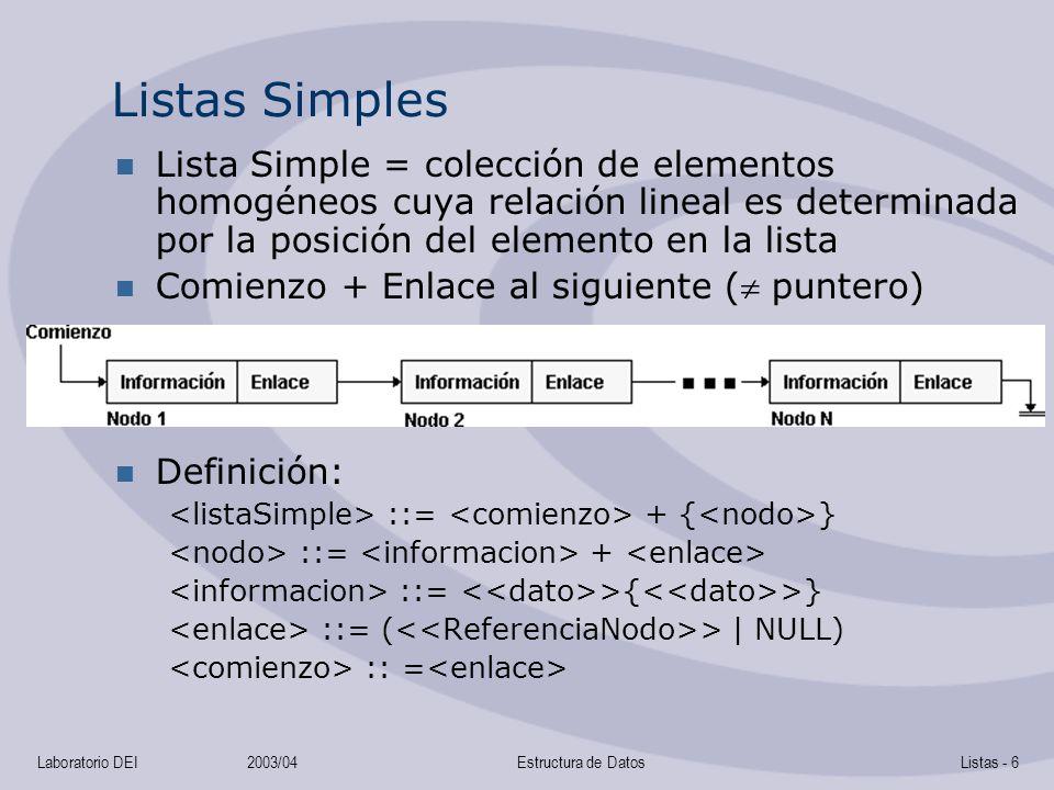 Listas Simples Lista Simple = colección de elementos homogéneos cuya relación lineal es determinada por la posición del elemento en la lista.