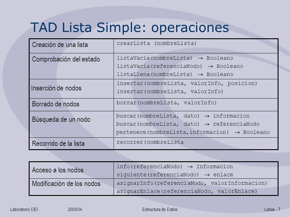 TAD Lista Simple: operaciones