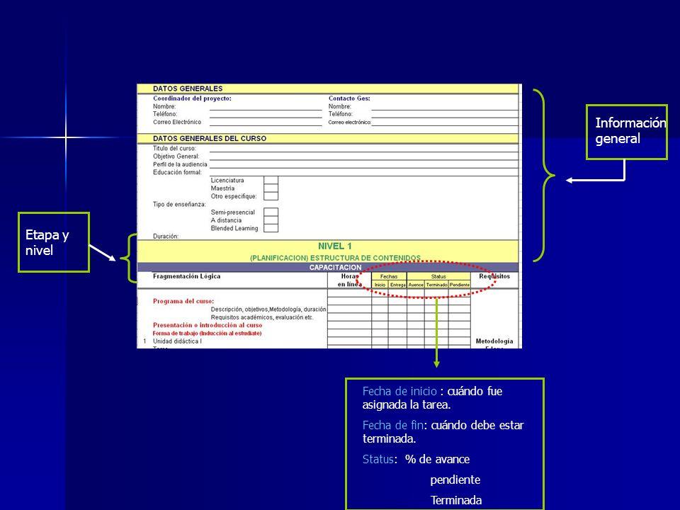 Información general Etapa y nivel
