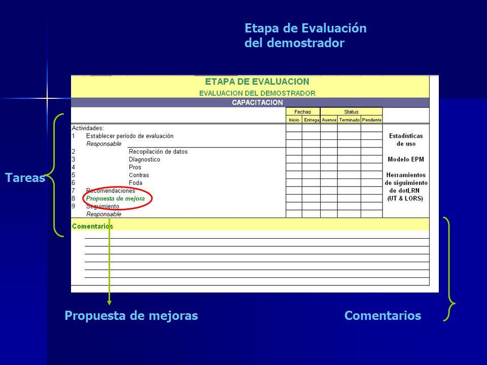 Etapa de Evaluación del demostrador