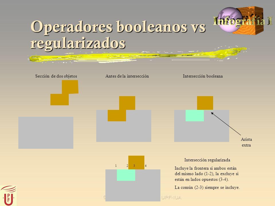 Operadores booleanos vs regularizados