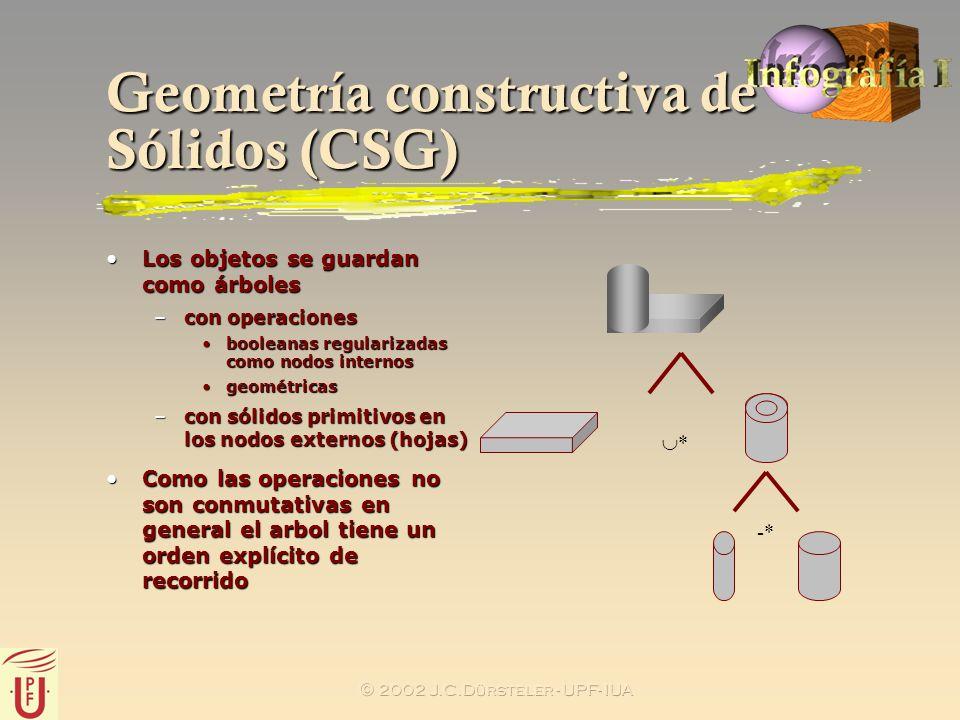 Geometría constructiva de Sólidos (CSG)