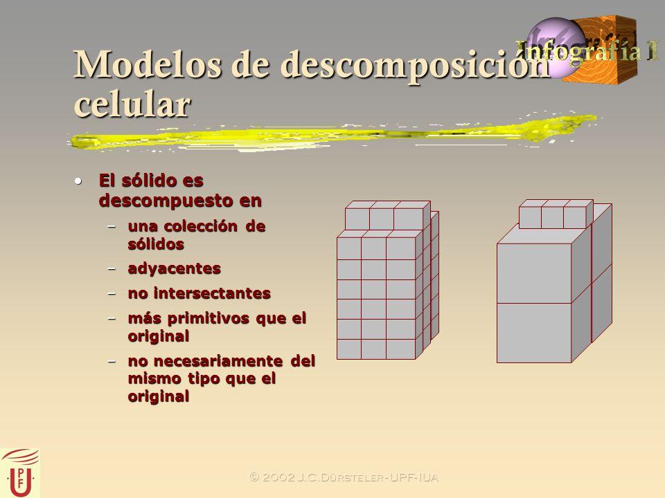 Modelos de descomposición celular