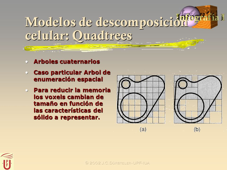 Modelos de descomposición celular: Quadtrees