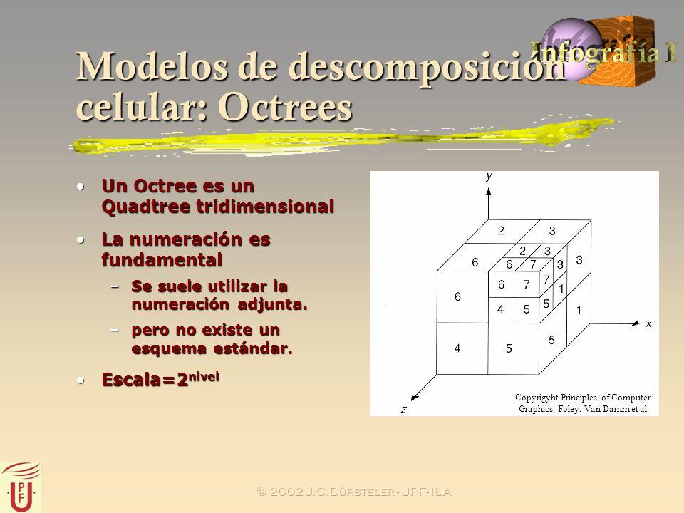 Modelos de descomposición celular: Octrees