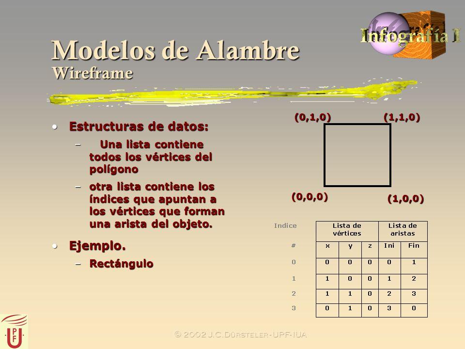 Modelos de Alambre Wireframe