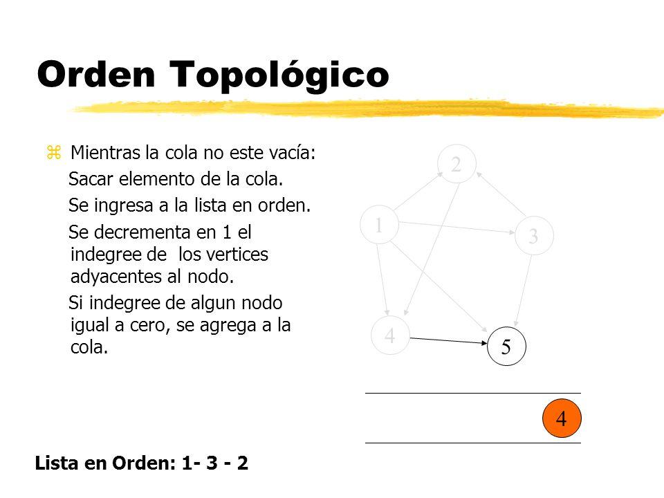 Orden Topológico 2 1 3 4 5 4 Mientras la cola no este vacía: