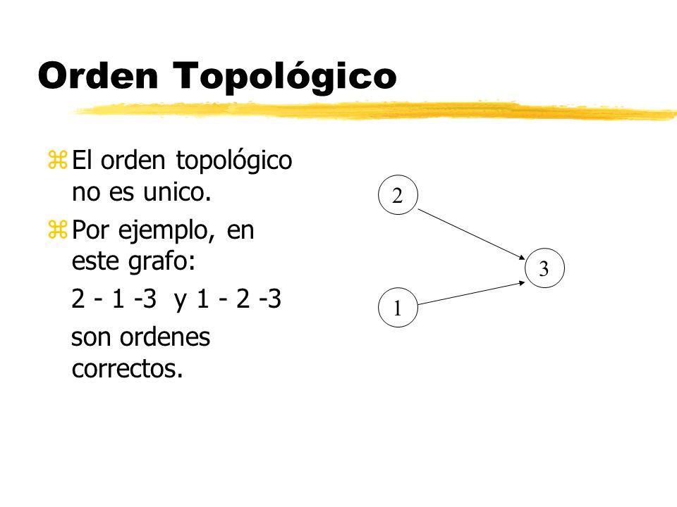 Orden Topológico El orden topológico no es unico.
