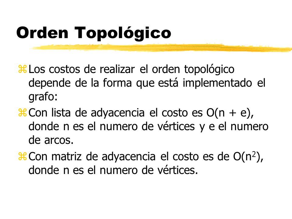 Orden Topológico Los costos de realizar el orden topológico depende de la forma que está implementado el grafo: