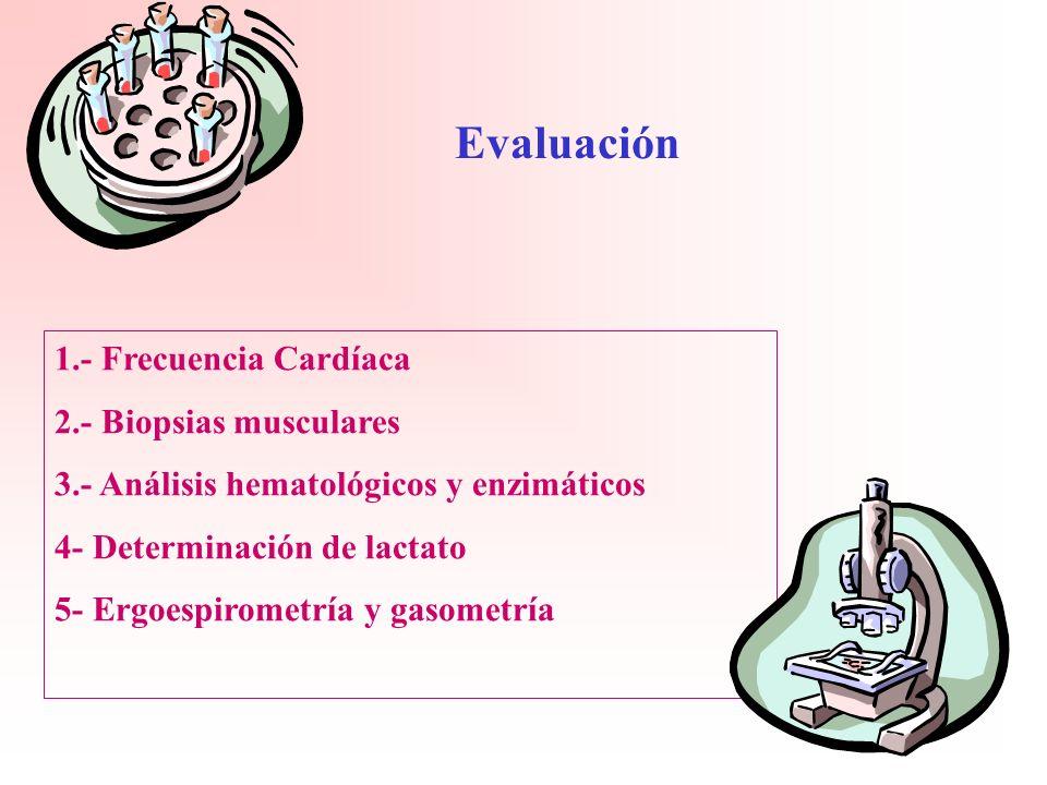 Evaluación 1.- Frecuencia Cardíaca 2.- Biopsias musculares