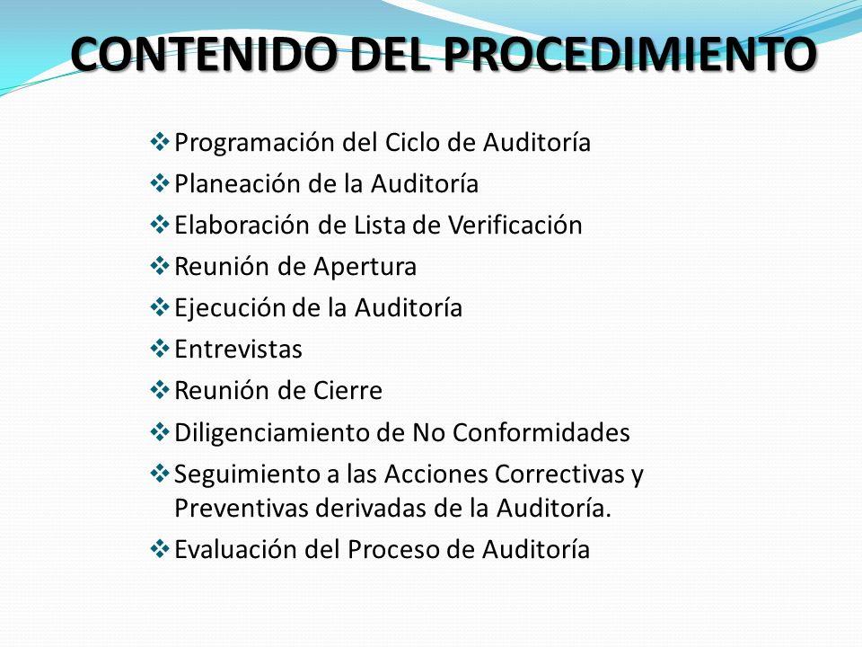CONTENIDO DEL PROCEDIMIENTO