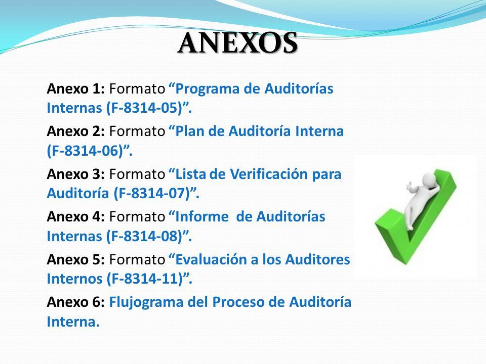 ANEXOS Anexo 1: Formato Programa de Auditorías Internas (F-8314-05) .