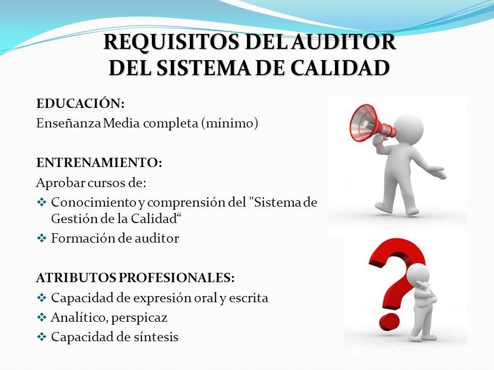 REQUISITOS DEL AUDITOR DEL SISTEMA DE CALIDAD