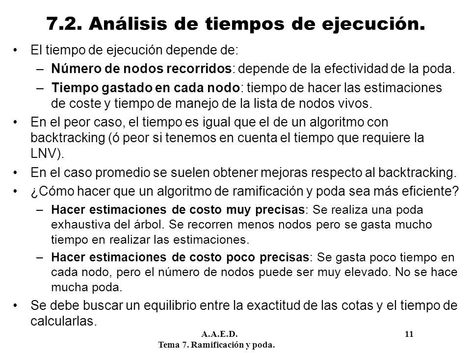 7.2. Análisis de tiempos de ejecución.