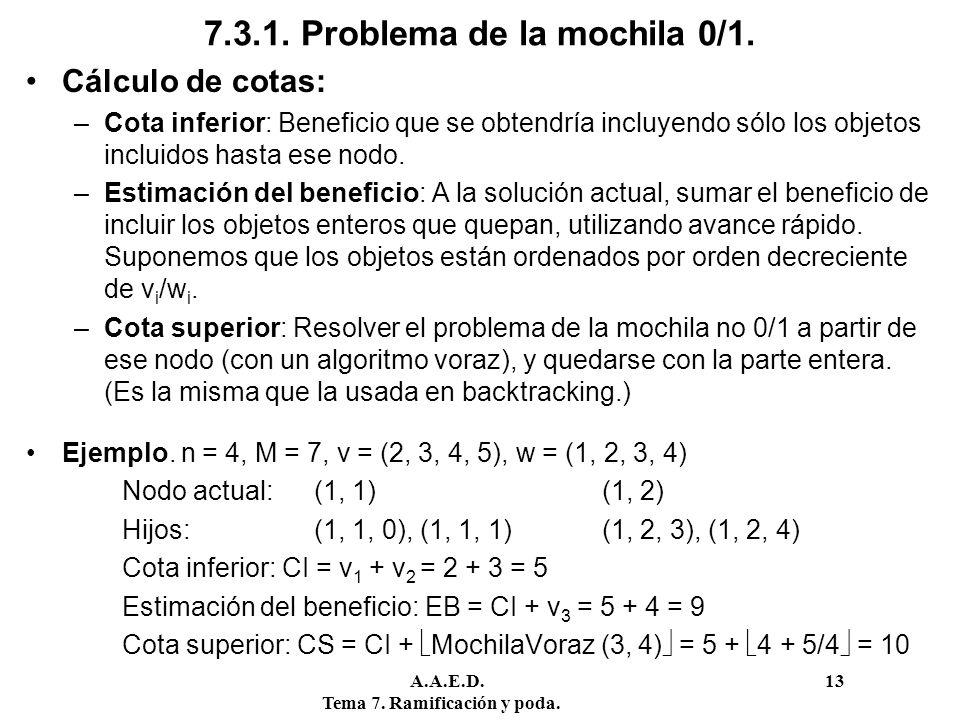 7.3.1. Problema de la mochila 0/1.