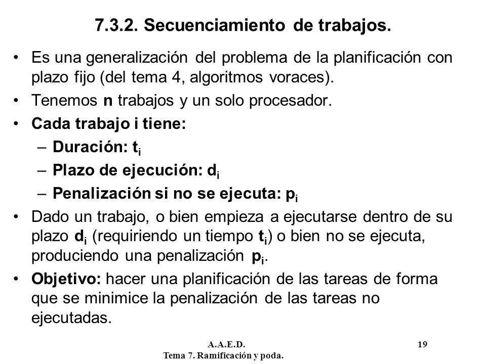 7.3.2. Secuenciamiento de trabajos.