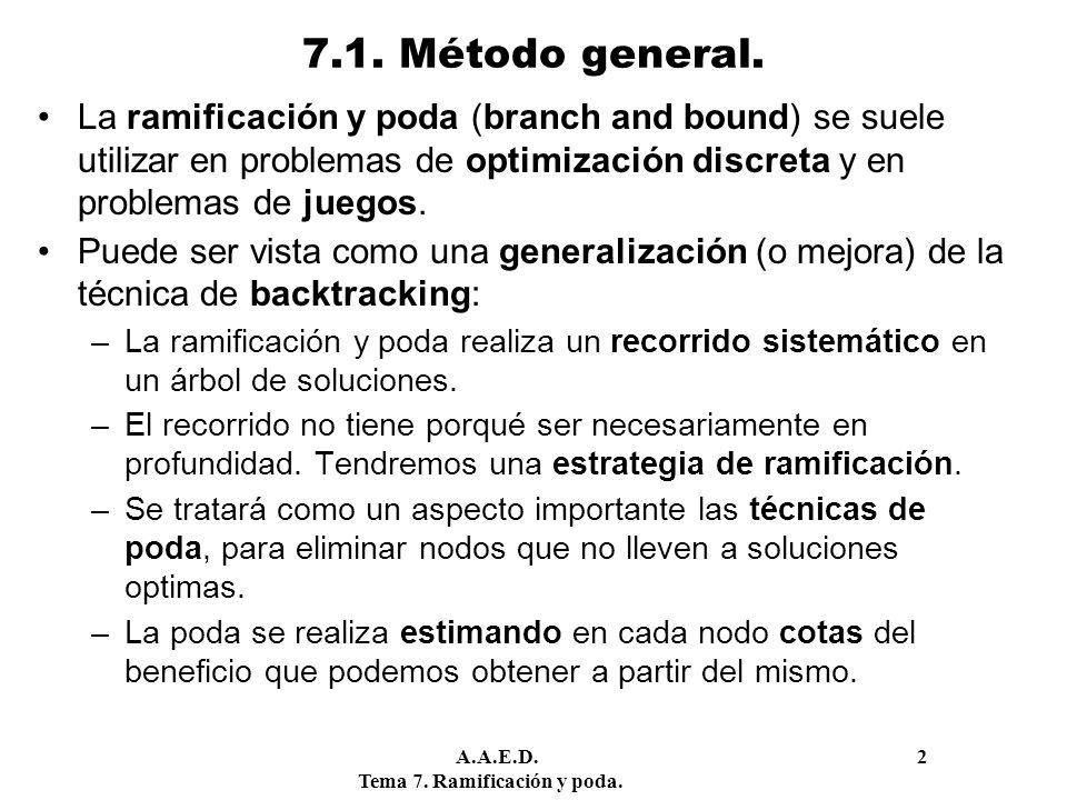 7.1. Método general. La ramificación y poda (branch and bound) se suele utilizar en problemas de optimización discreta y en problemas de juegos.
