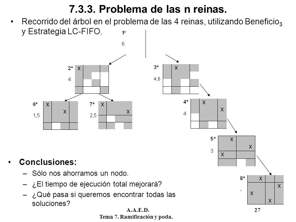 7.3.3. Problema de las n reinas.