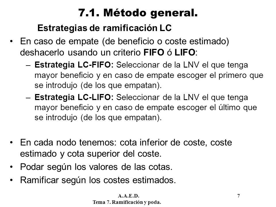 7.1. Método general. Estrategias de ramificación LC
