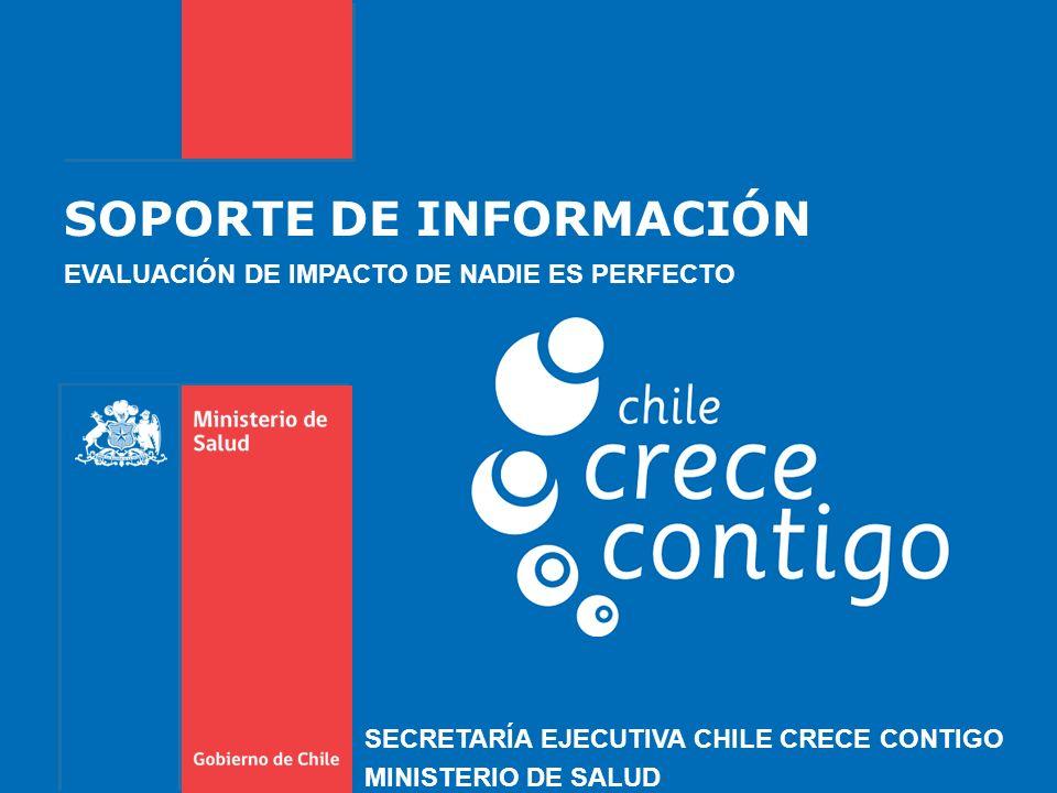 SOPORTE DE INFORMACIÓN