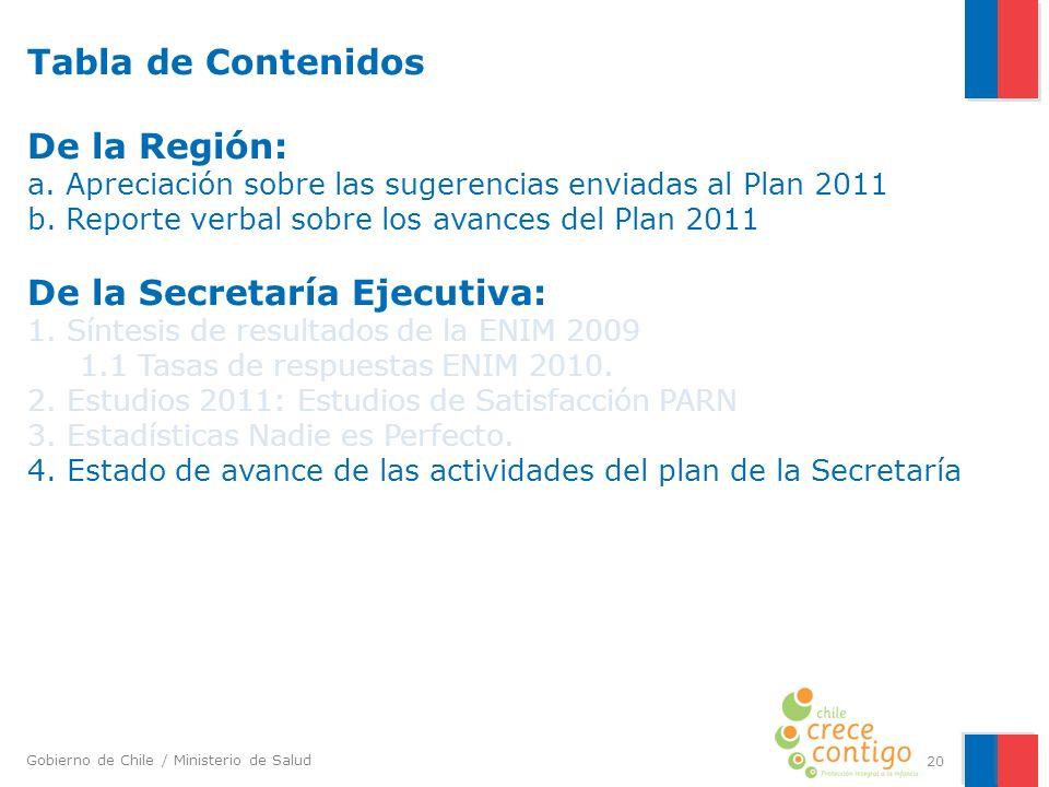 Tabla de Contenidos De la Región: a