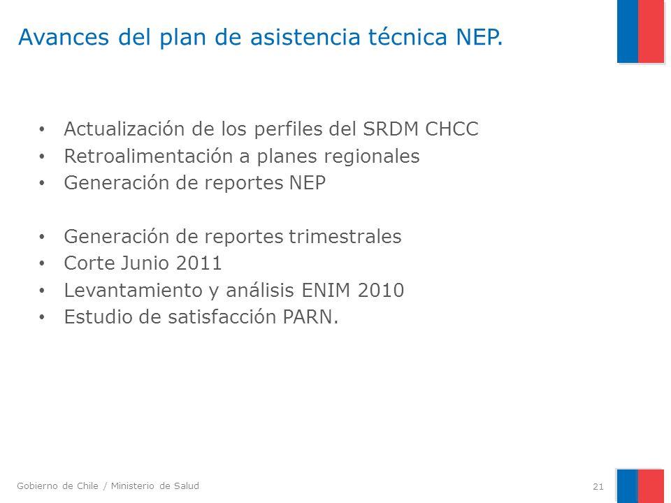 Avances del plan de asistencia técnica NEP.