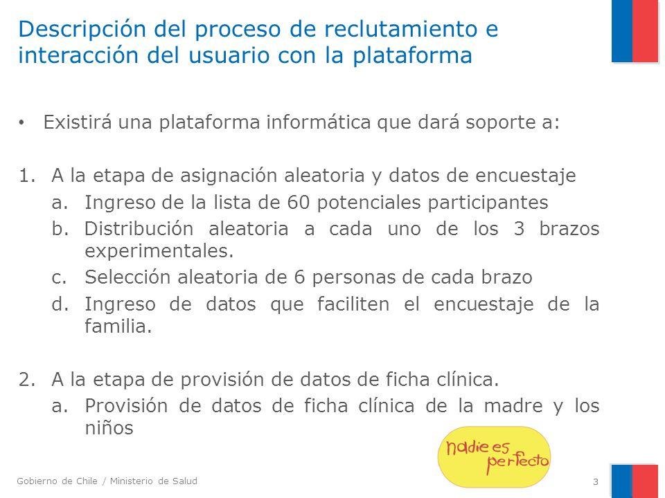 Descripción del proceso de reclutamiento e interacción del usuario con la plataforma