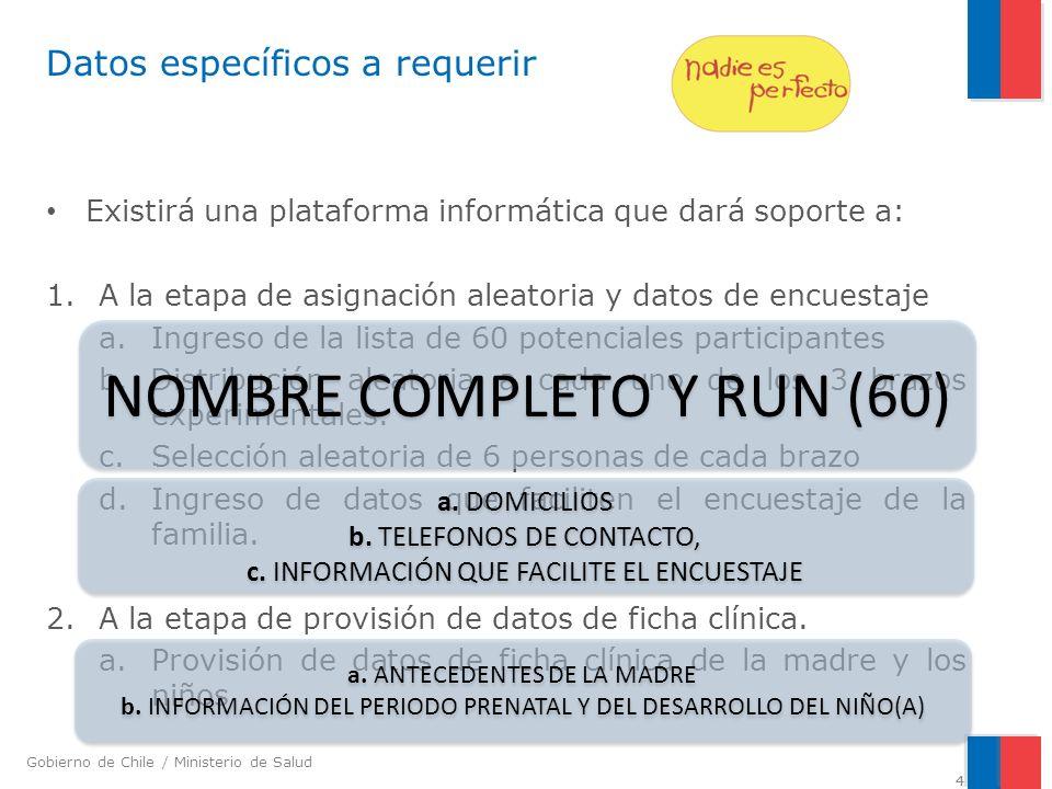 NOMBRE COMPLETO Y RUN (60)
