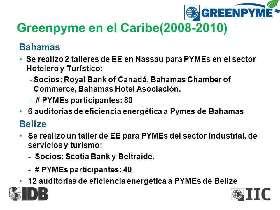 Greenpyme en el Caribe(2008-2010)