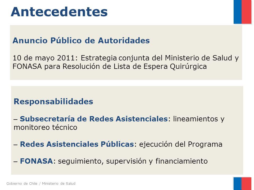 Antecedentes Anuncio Público de Autoridades Responsabilidades
