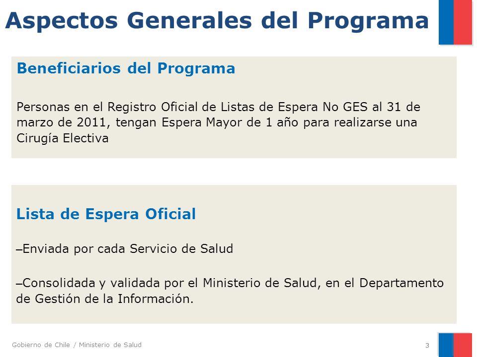 Aspectos Generales del Programa