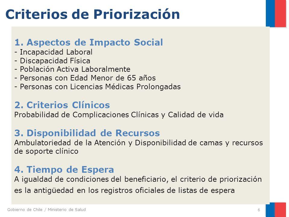 Criterios de Priorización