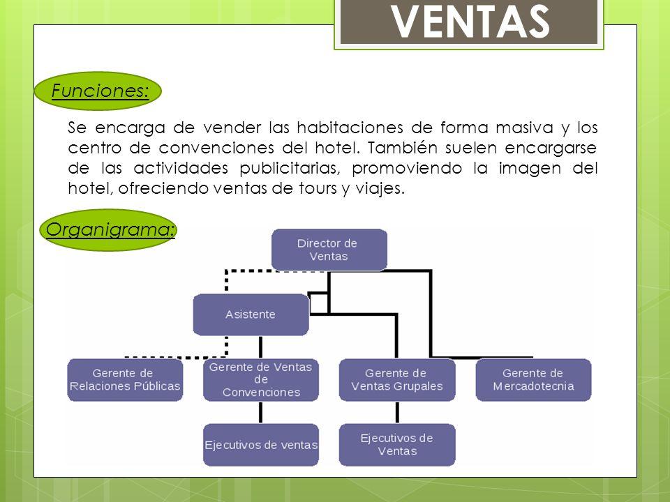 VENTAS Funciones: Organigrama: