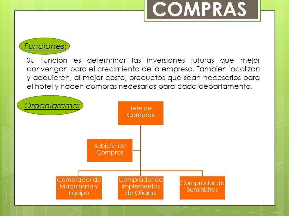 COMPRAS Funciones: Organigrama: