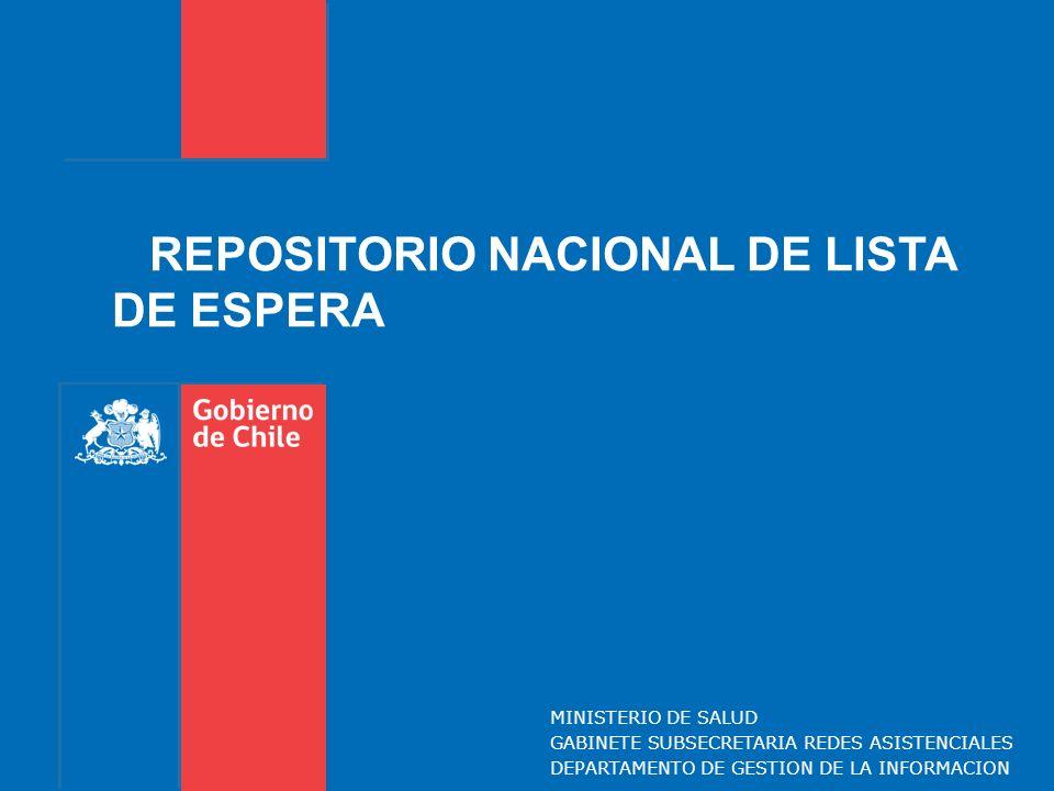 REPOSITORIO NACIONAL DE LISTA DE ESPERA