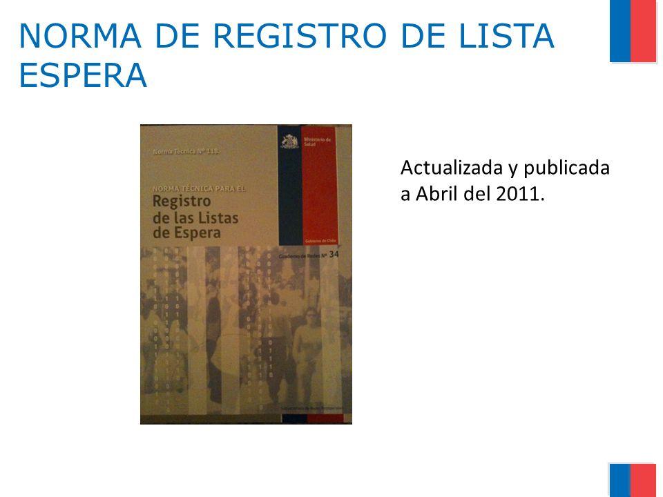 NORMA DE REGISTRO DE LISTA ESPERA