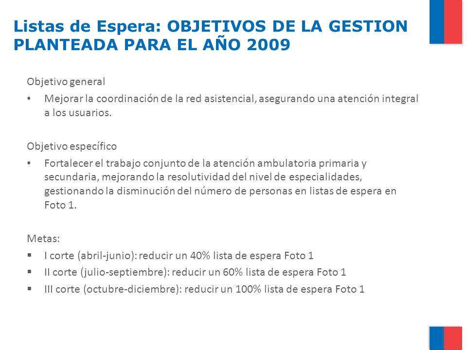 Listas de Espera: OBJETIVOS DE LA GESTION PLANTEADA PARA EL AÑO 2009
