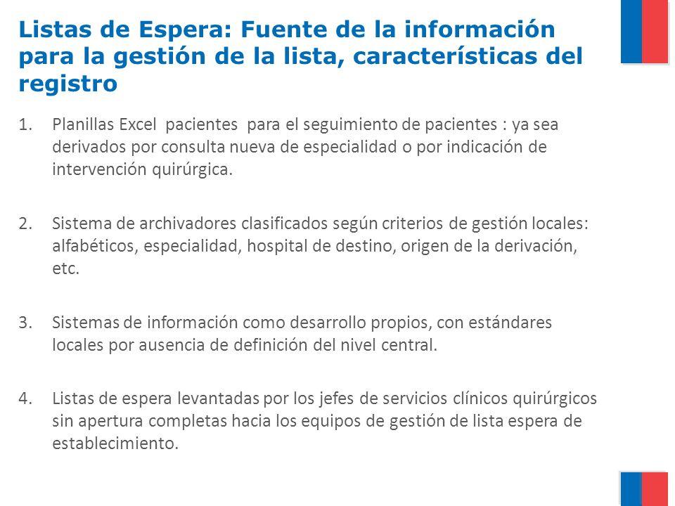 Listas de Espera: Fuente de la información para la gestión de la lista, características del registro