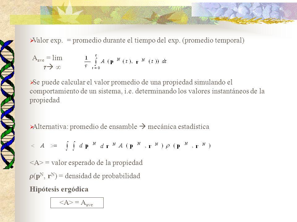 Valor exp. = promedio durante el tiempo del exp. (promedio temporal)
