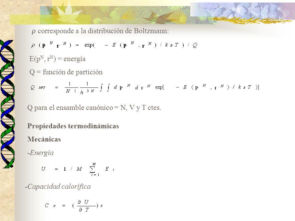 r corresponde a la distribución de Boltzmann: