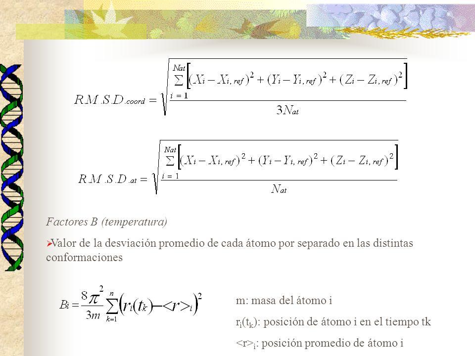 Factores B (temperatura)