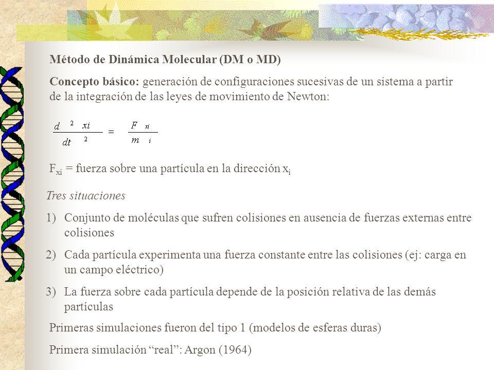 Método de Dinámica Molecular (DM o MD)